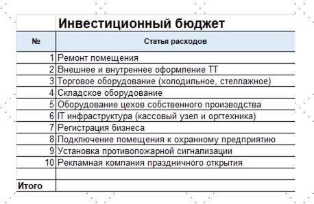 Бизнес план производства оргтехники открытие фирм регистратор