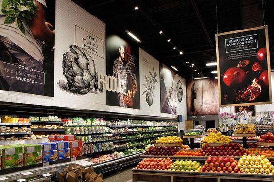 Открытие супермаркетов